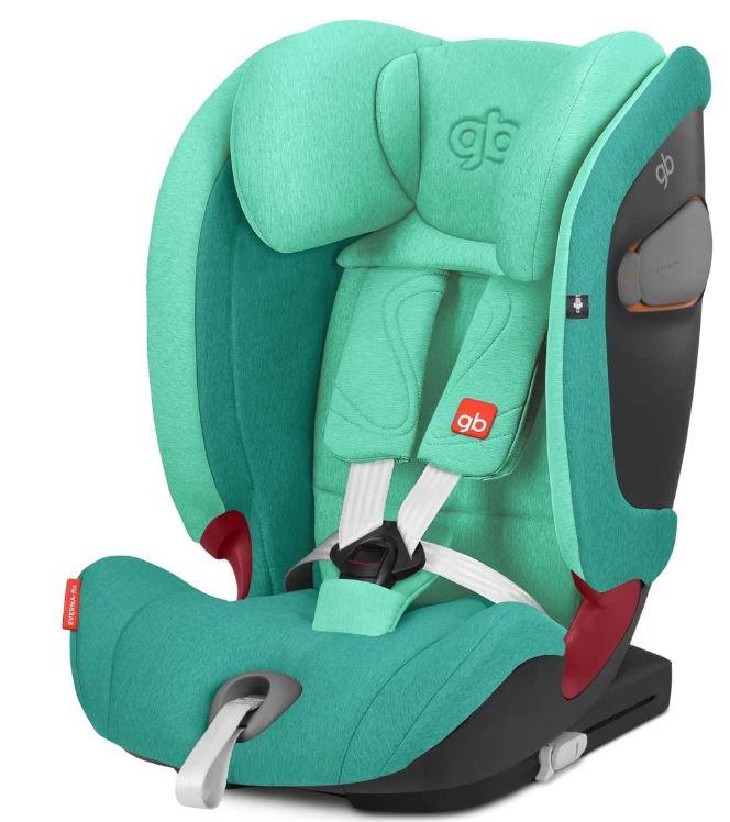 silla de coche grupo 1 2 3