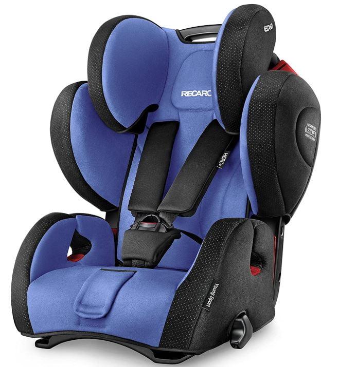 sillas de coche grupo 1 2 3