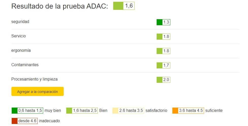 test ADAC aton M i-Size