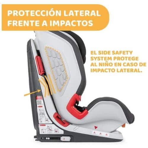 protección contra impactos laterales