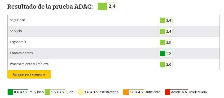 GB Gold Everna-Fix ADAC test
