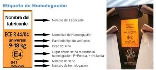 Etiqueta de Homologación sillas de coche